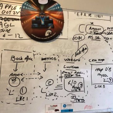 mind map of new database on white board